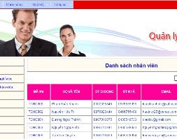 Sharecode Đồ án Website quản lý nhân sự bằng Php Mysql có báo cáo