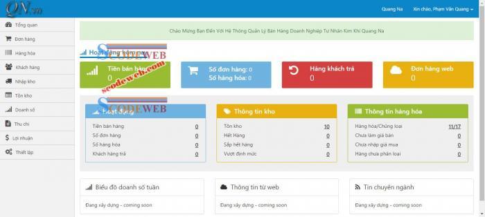 Codeigniter Online Shop